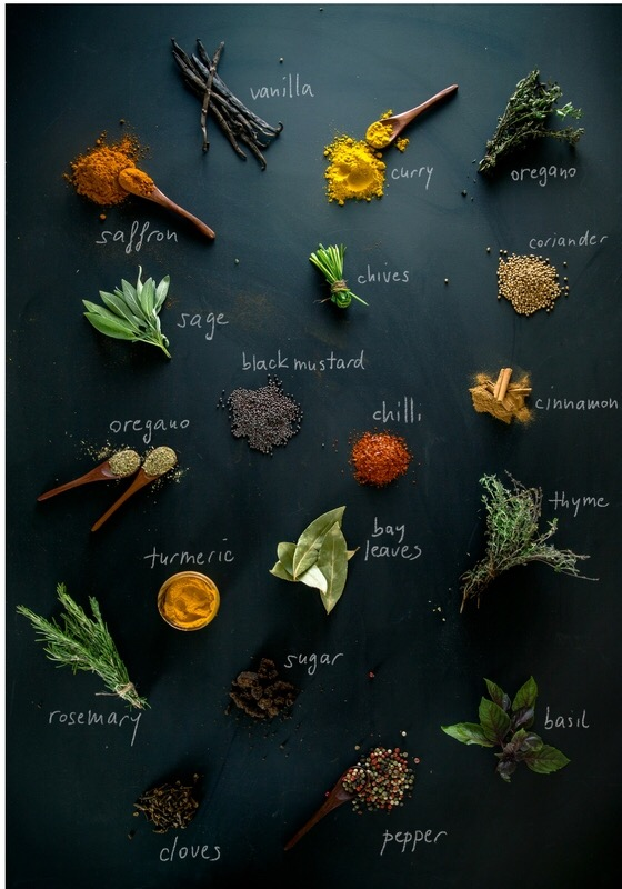 herbs for clear skin